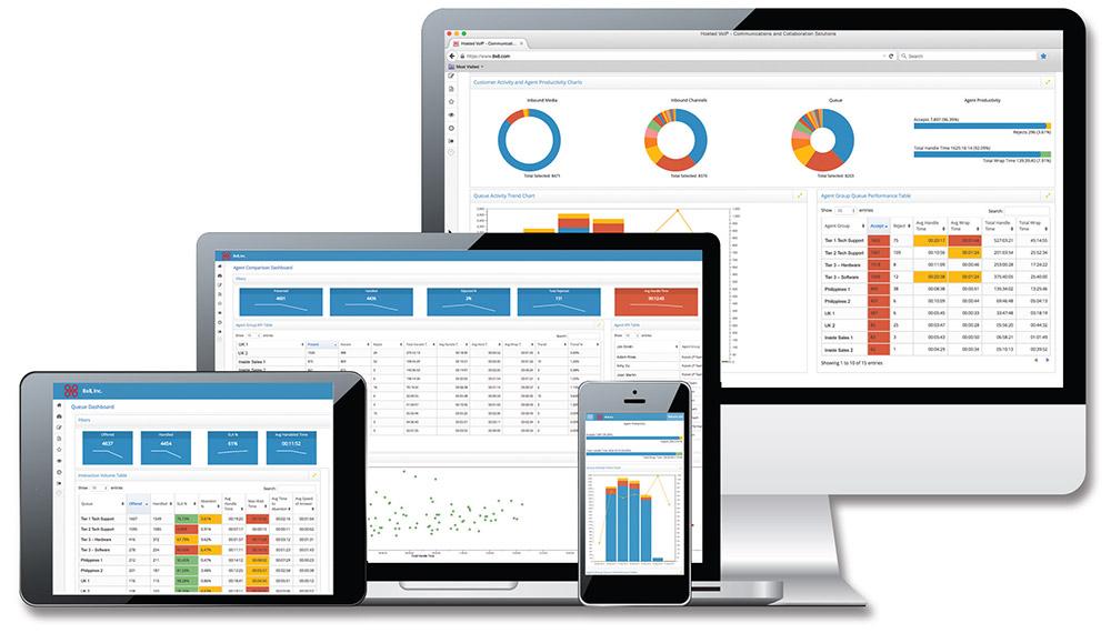 8x8 analytics dashboard