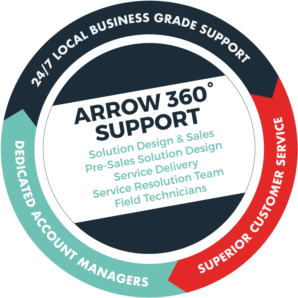 Arrow Customer support